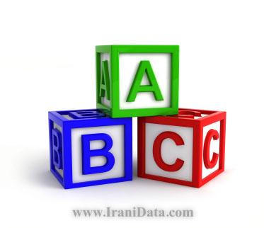 هزینه یابی بر مبنای فعالیت (ABC)