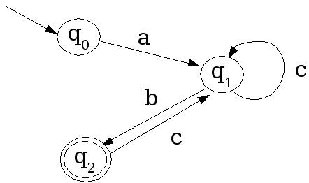 دانلود جزوه و نمونه سوال درس نظریه زبان ها و ماشین ها