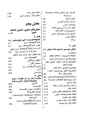 فهرست گایتون2