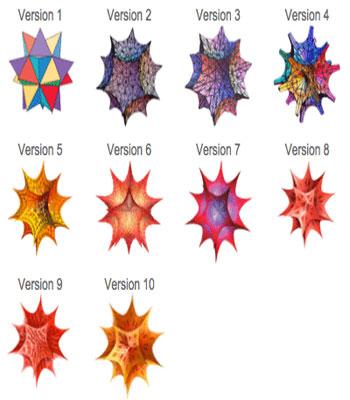 دانلود برنامه روش نیوتن در نرم افزار Mathematica