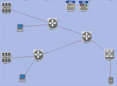 دانلود پروژه شبیه سازی حمله DDOS با OPNET به همراه فیلم آموزشی
