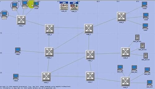 دانلود پروژه شبیه سازی کیفیت سرویس در شبکه ATM با OPNET + مقاله