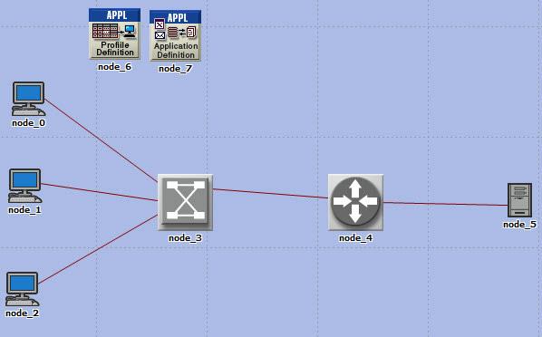 دانلود پروژه ارزیابی کارایی کابل های Ethernet با OPNET+مقاله+فیلم