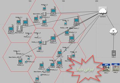 دانلود پروژه کیفیت سرویس VoIP در Wimax با OPNET + مقاله و فیلم