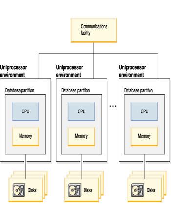 parallel-programing