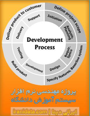دانلود پروژه مهندسی نرم افزار سیستم آموزش دانشگاه